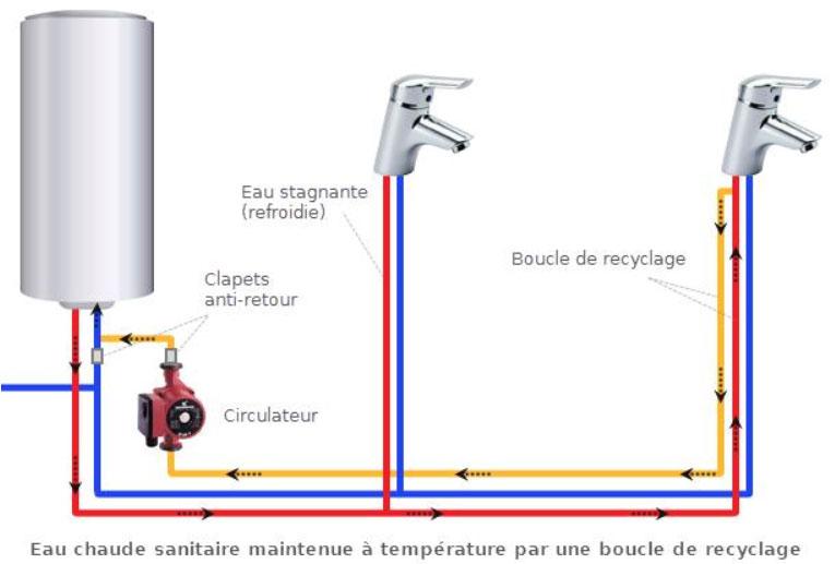 Economie d'Eau et d'Energie, MSM, chauffagiste à Saint Philibert, Carcac, Quiberon, Auray, La Trinité sur Mer, Morbihan, 56